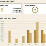 Indepth Truckee / Tahoe Market Reports
